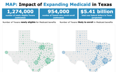 County-Level Projections of Medicaid Expansion's Impact in Texas, September 2020
