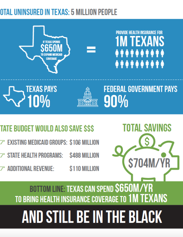 What is Medicaid Expansion?